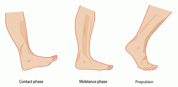 running-movement